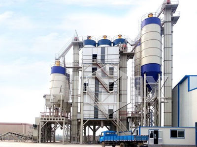 Wall Putty Manufacturing Plant Sale - Aimix Concrete Batching Plant